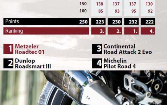 Testų touring moto padangos