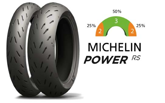 michelin-power-rs-moto-padangos